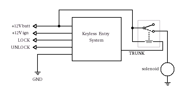 keyless entry system and trunk release solenoid diagram,Wiring diagram,Wiring Diagram Keyless Trunk Release