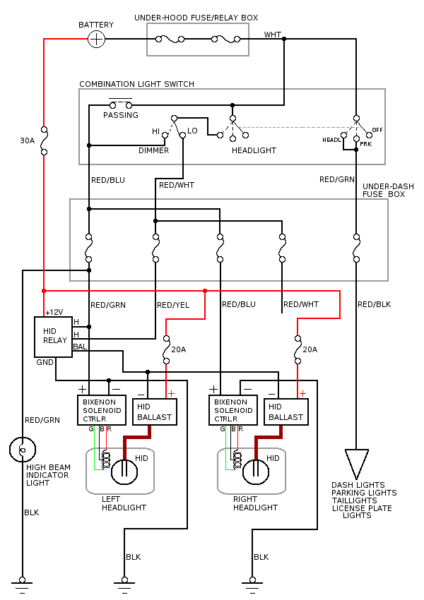 civic_headlights_modified h4 9007 hid relay installation instructions HID Ballast Wiring Diagram at gsmx.co